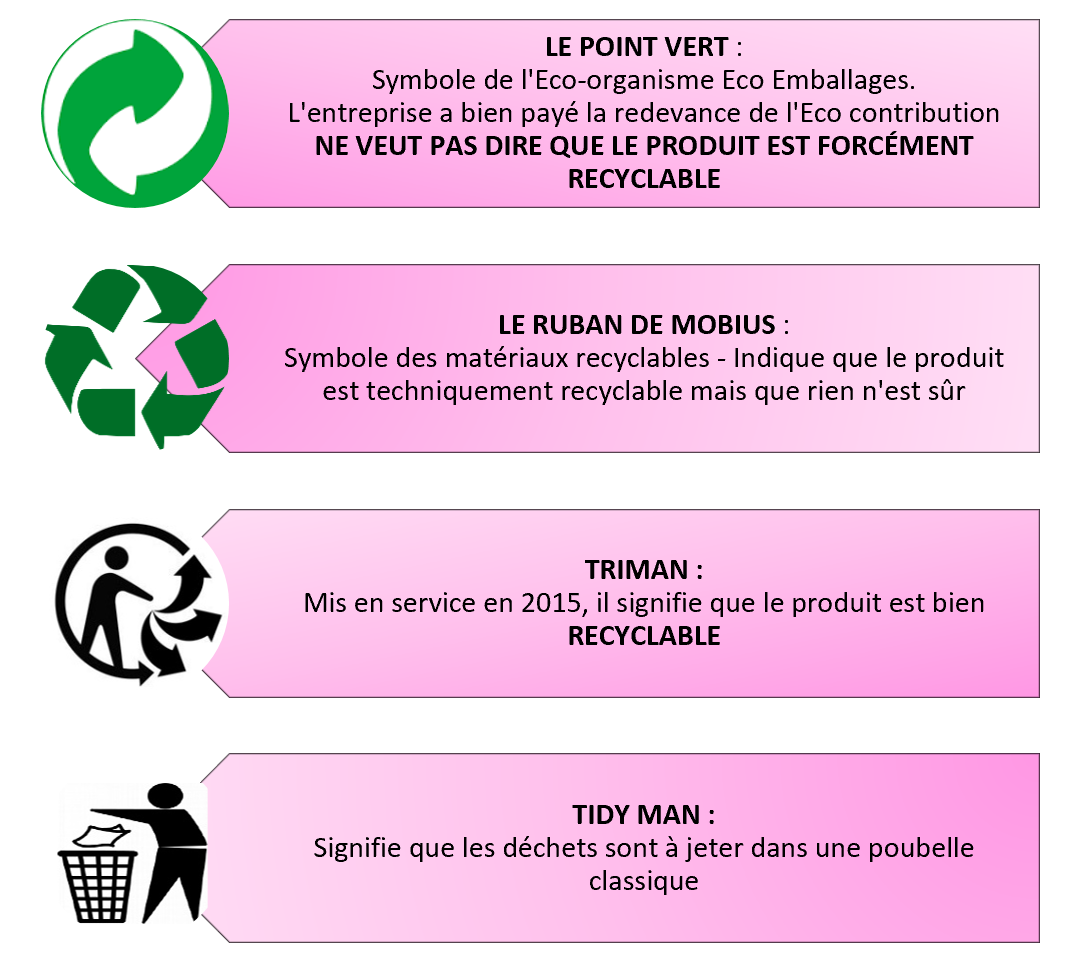 tableau recyclage produits cosmétiques