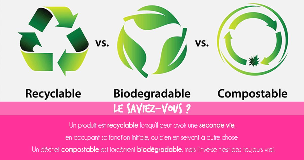 Quelle différence entre un déchet recyclable, biodégradable ou compostable ?
